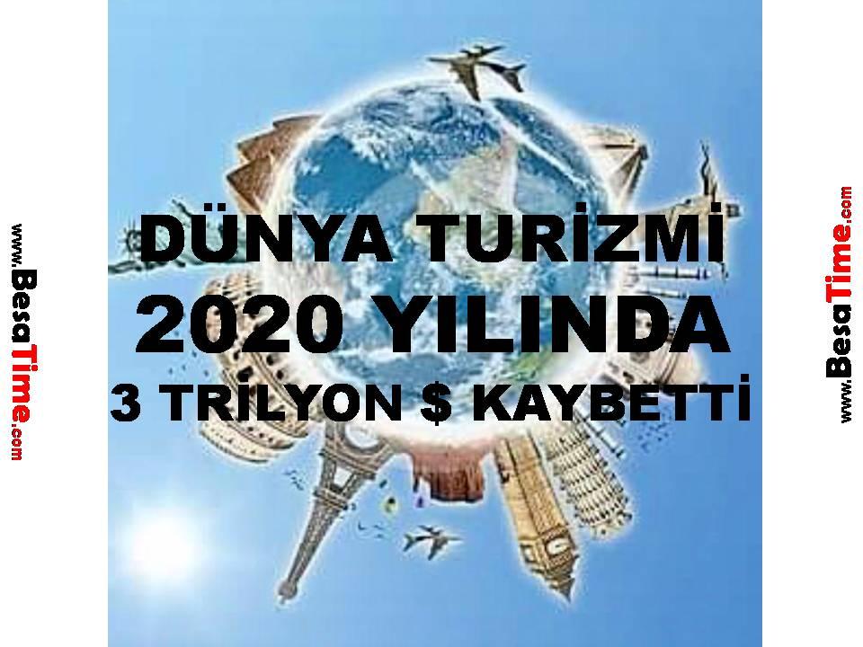 DÜNYA TURİZMİ 2020 YILINDA 3 TRİLYON $ KAYBETTİ